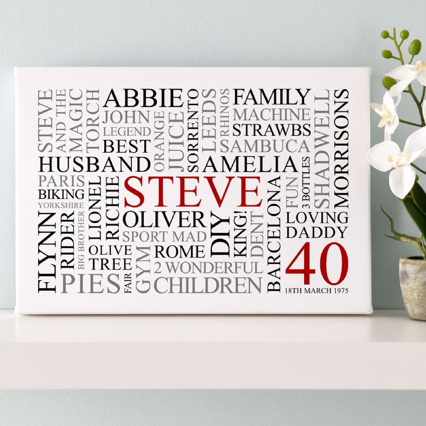 Personalised 40th Birthday Word Art
